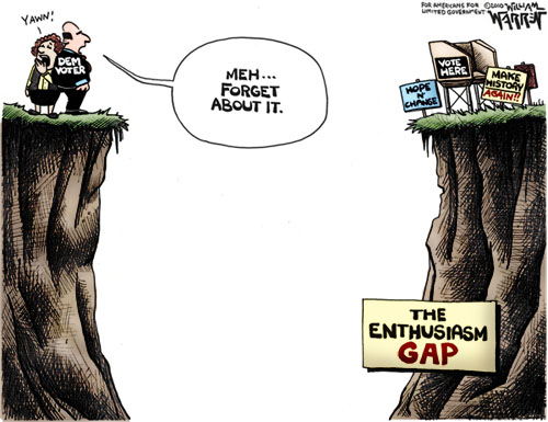 """The Enthusiasm Gap"" by William Warren, GetLiberty.org"